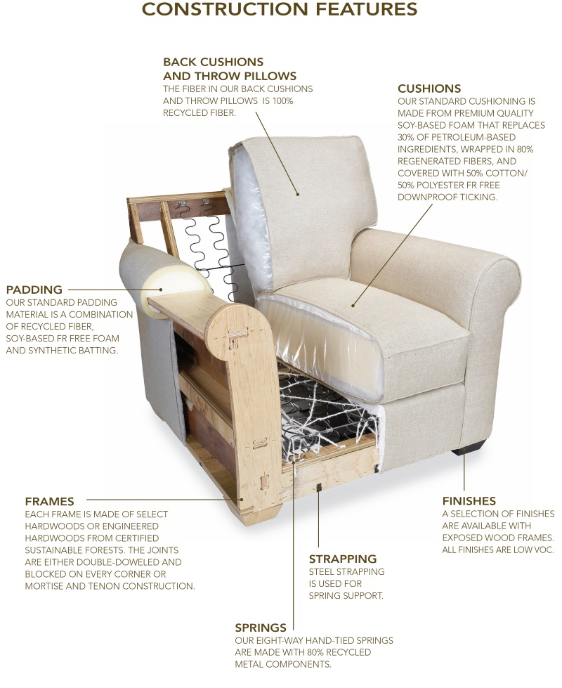 Lee Industries' chair construction image